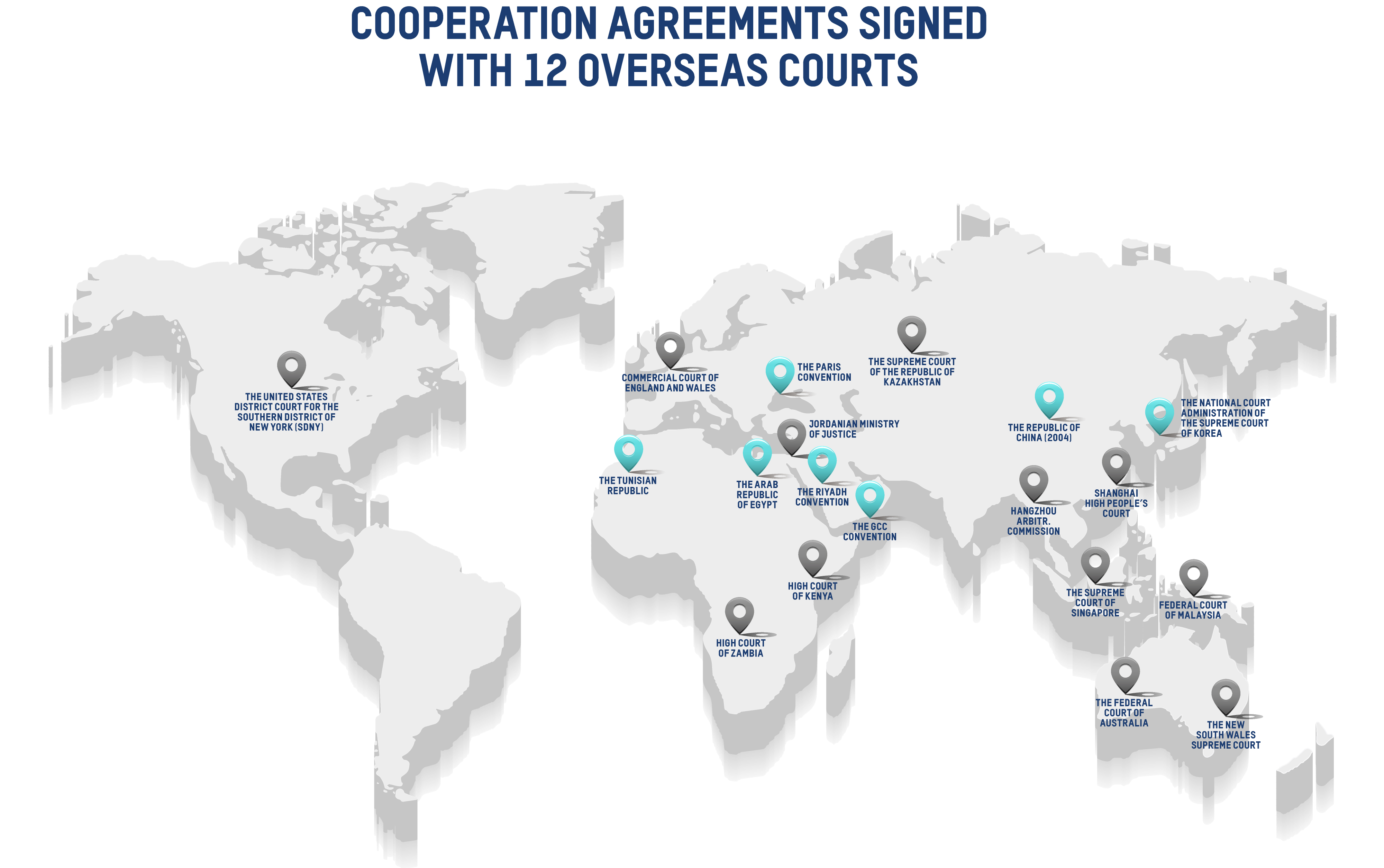 DIFC Courts' global connectivity